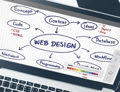 5 Major elements you should consider while creating a website